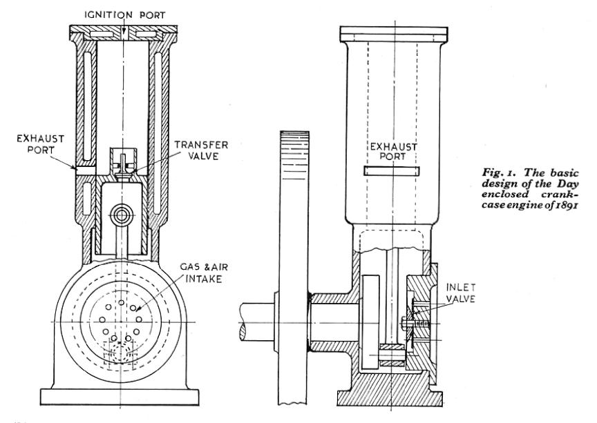Simple Pressed Air Engine Diagram on reciprocating air pressor diagram