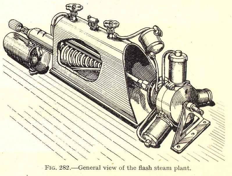 Live Steam Engine Plans